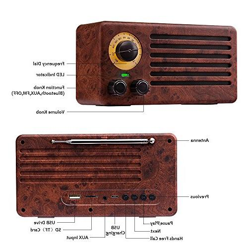 Retro Bluetooth Speakers, Dual 10W Natural Wireless Speaker with Playing Time, AUX Line, USB Drive, TF Stereo and